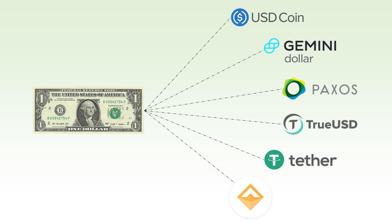 Las Monedas Estables como Alternativas al Dólar - Aprende Aquí