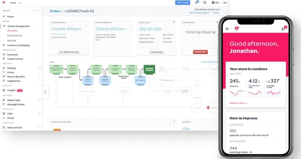 Plataformas para Montar Un Negocio E-Commerce - Mira la Lista Aquí